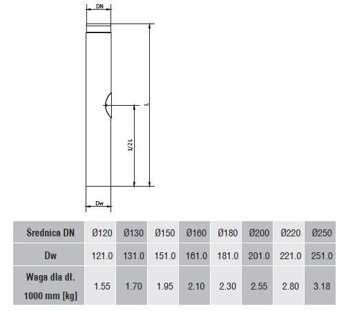 Dūmtraukis RPr 1000 mm ilgio su pravala