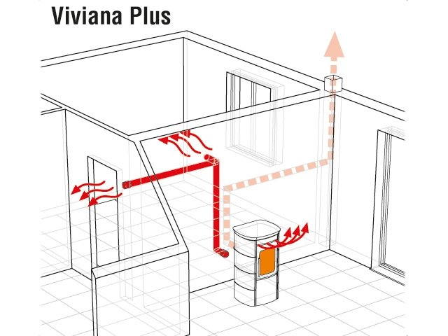 Nordica Viviana Plus