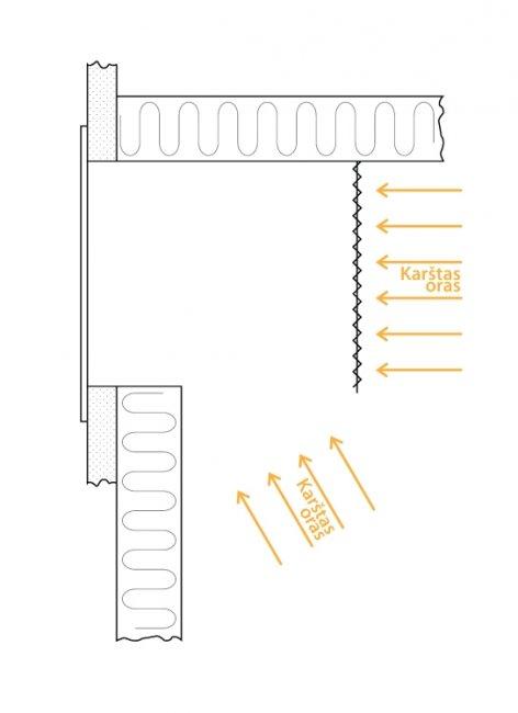 Tunelis su tinkleliu