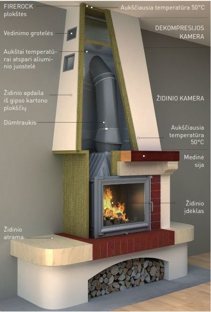 Vata židiniams Paroc Fireplace 30mm